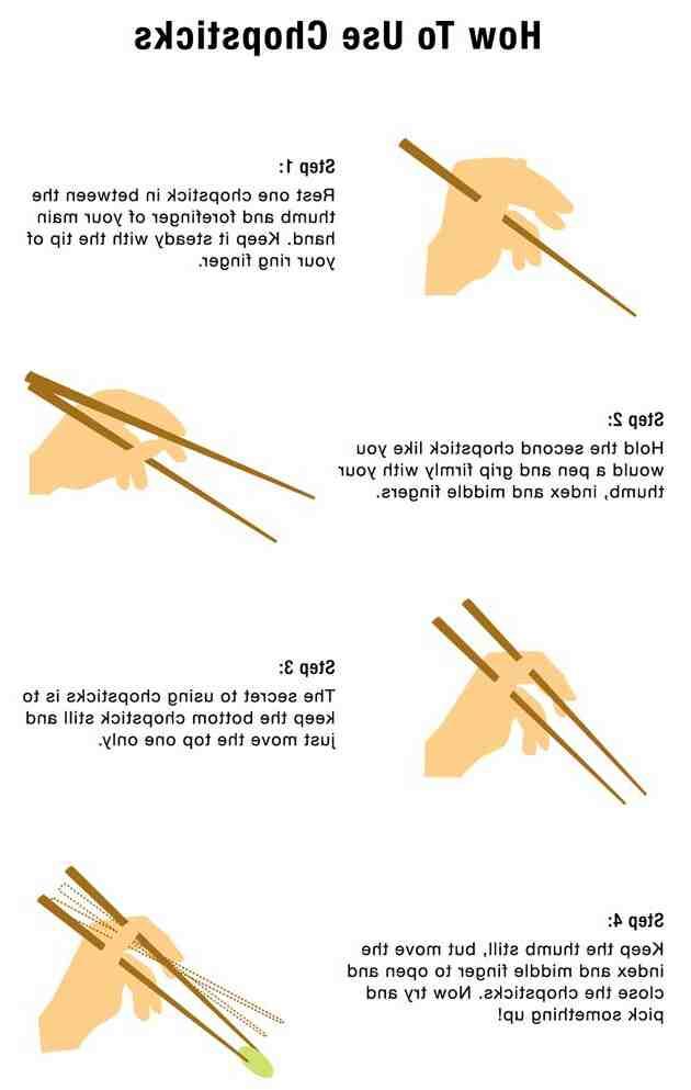 Comment tenir des baguettes chinoises